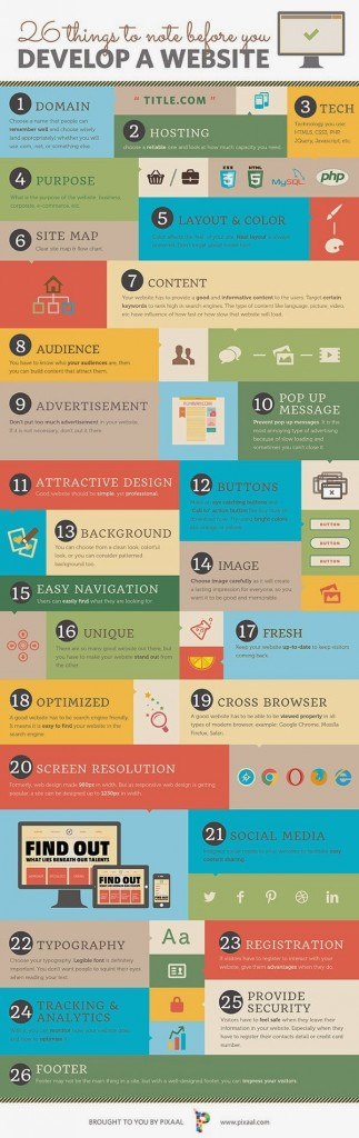 infographic_26_Things_to_note_before_you_develop_a_website